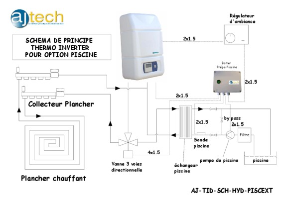 Schema de montage pompe filtration notice for Schema filtration piscine