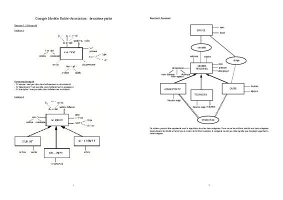 Exercice corriges de topologie adherent frentiere et for Exemple reglement interieur association