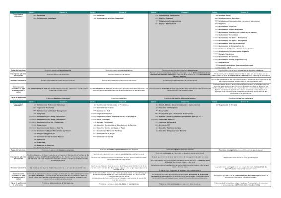 gestionnaire ecoclim pdf notice  u0026 manuel d u0026 39 utilisation