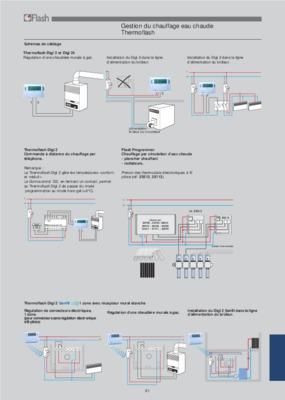 flash programmer notice manuel d 39 utilisation. Black Bedroom Furniture Sets. Home Design Ideas