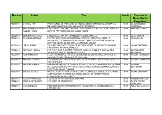 cv nabila afsoud pdf notice  u0026 manuel d u0026 39 utilisation