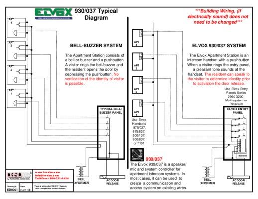 Takeuchi Wiring Schematic Case Wiring Schematic Wiring