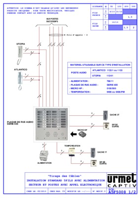 Schema urmet portier audio 2 postes notice for Urmet 1133 schema