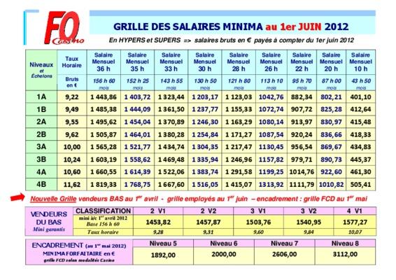Grille des salaires ffb notice manuel d 39 utilisation - Grille salaire contrat de professionnalisation ...