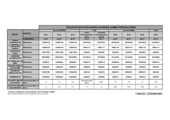 manuel atelier yamaha 50 cv hors bord pdf notice  u0026 manuel d u0026 39 utilisation