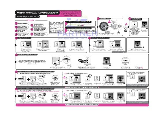 Reglage telecommande volet notice manuel d - Reglage d un volet roulant electrique ...
