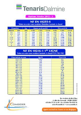 DIN EN 10296-2