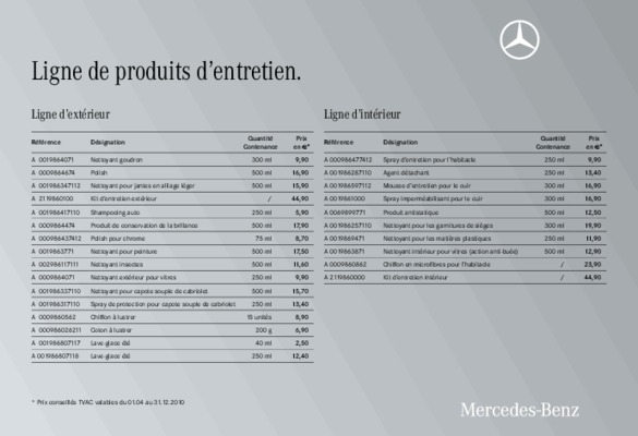 mercedes c200 cdi entretien listes des fichiers pdf mercedes c200 cdi entretien mercedes c200. Black Bedroom Furniture Sets. Home Design Ideas