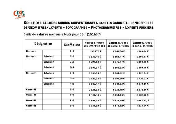 Grille salaires notice manuel d 39 utilisation - Grille salaire contrat de professionnalisation ...