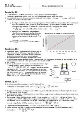 devoir maison physique chimie 3eme
