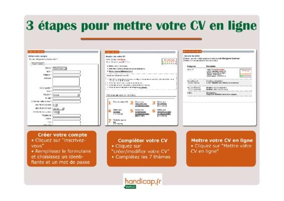 handicap et communication pdf notice  u0026 manuel d u0026 39 utilisation