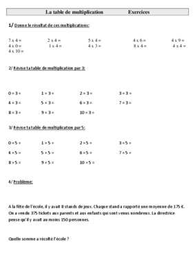 Table de multiplication notice manuel d for Table de multiplication exercice