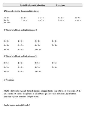 Exercices multiplications de maths pour 5eme sur les - Exercice corrige de table de karnaugh pdf ...