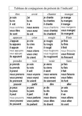 essayer imperatif Похожие статьи: дополнительные изображений: вопросы и ответы по ключу essayer conjugaison a l'impératif.