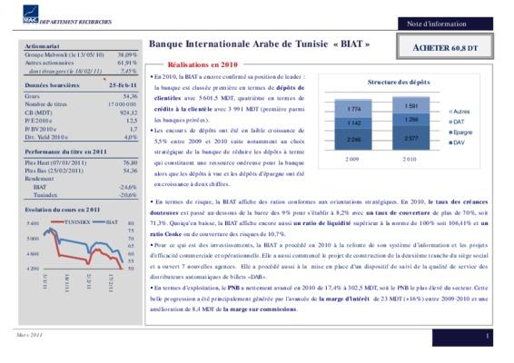 Rapport de stage banque notice manuel d 39 utilisation - Emploi back office banque ...