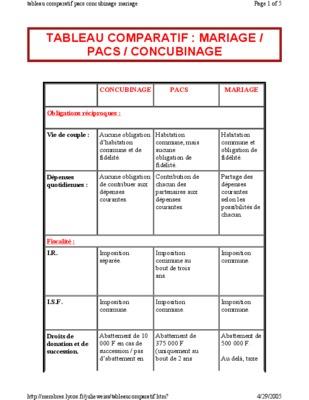 Dissertation pacs concubinage et mariage
