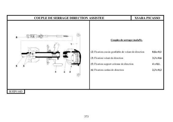 Schema Elettrico Xsara Picasso : Schema elettrico xsara break aprilia sr