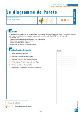 Corrige Diagramme Exercice Pareto.pdf notice & manuel d ...