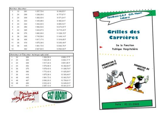Grille salaire juillet 2012 convention notice - Grille salaire technicien de laboratoire prive ...