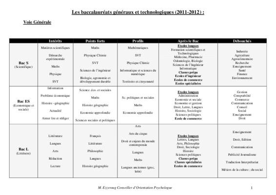cours d hebergement hotellerie pdf notice  u0026 manuel d