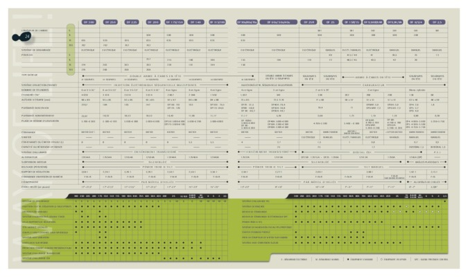 Suzuki Outboard Motor Df 90 100 115 140 Service Manual – Dibujos