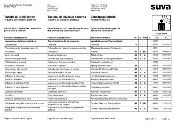 tourneur fraiseur pdf notice  u0026 manuel d u0026 39 utilisation