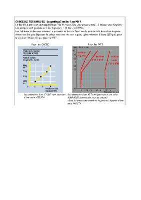 tableau valeur du gonflage des pneus iveco notice manuel d 39 utilisation. Black Bedroom Furniture Sets. Home Design Ideas