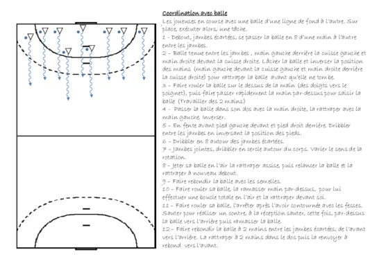 Coordination Visuo Motrice.pdf notice & manuel d'utilisation