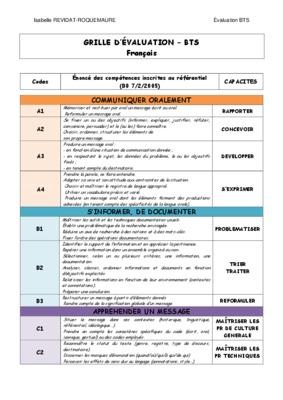 Grille evaluation stage notice manuel d 39 utilisation - Grille d evaluation des competences professionnelles ...