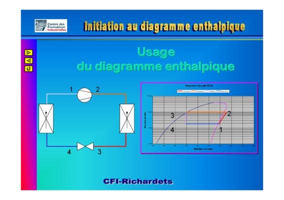 Xercice Corriges Diagramme Enthalpique Listes Des Fichiers Pdf Exercice Corriges Diagramme ...