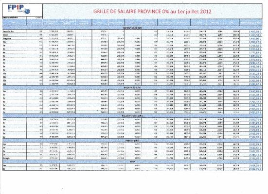 Grille salaire 2012 grille salaire juillet 2012 convention 3305 pdf notice - Grille salaire fonctionnaire ...