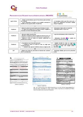 comment fusionner 2 fichiers pdf