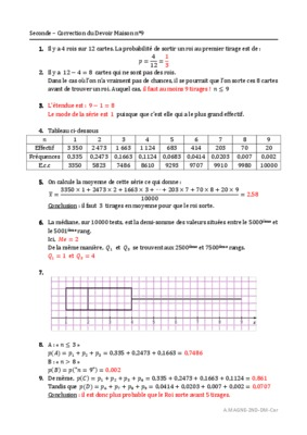 Correction Devoir Cned Terminale S Latin.pdf notice ...