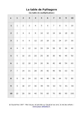 Table de pythagore notice manuel d - Table de multiplication a imprimer pdf ...