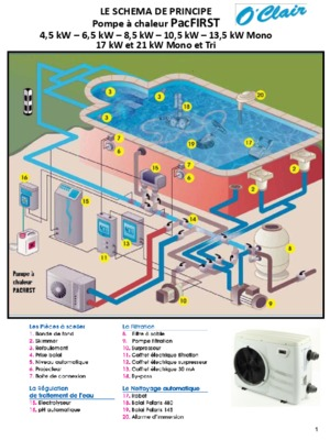 Schema de montage pompe filtration notice for Principe filtration piscine