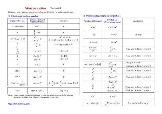 Tableau Primitives Usuelles.pdf notice & manuel d'utilisation
